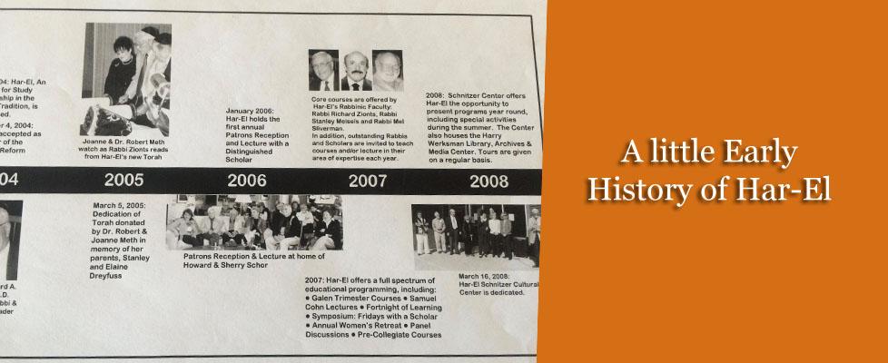 A little Early History of Har-El slide